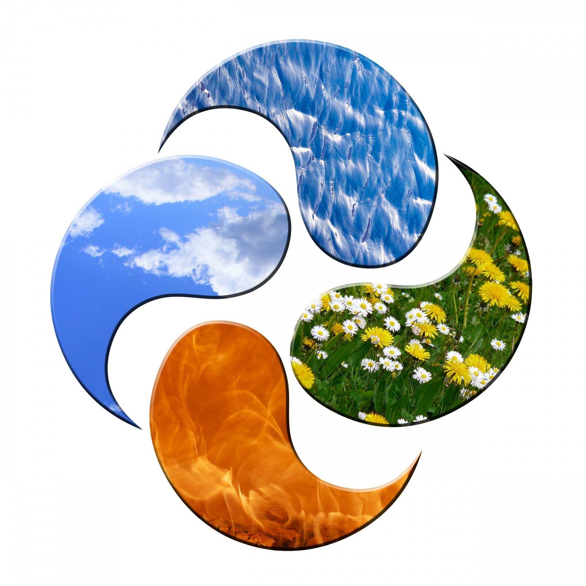 Das 4 Element